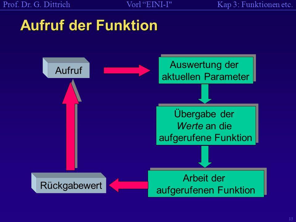 Kap 3: Funktionen etc.Vorl EINI-I Prof. Dr. G.