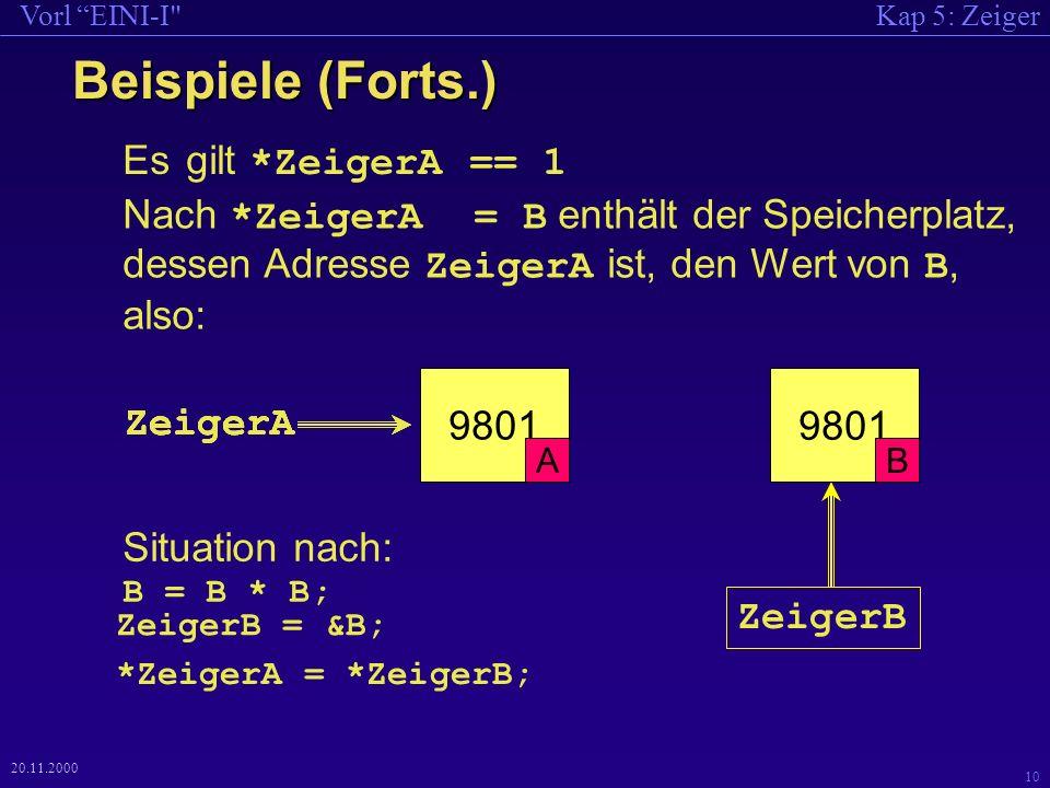 Kap 5: ZeigerVorl EINI-I 10 20.11.2000 Beispiele (Forts.) -99 B A ZeigerA Nach *ZeigerA = B enthält der Speicherplatz, dessen Adresse ZeigerA ist, den Wert von B, also: -99 B 1 A ZeigerA Situation nach: B = B * B; 9801 B -99 A ZeigerA ZeigerB ZeigerB = &B; *ZeigerA = *ZeigerB; 9801 B A ZeigerA Es gilt *ZeigerA == 1