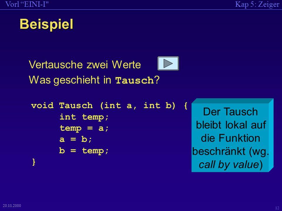 Kap 5: ZeigerVorl EINI-I 12 20.11.2000 Vertausche zwei Werte Was geschieht in Tausch .