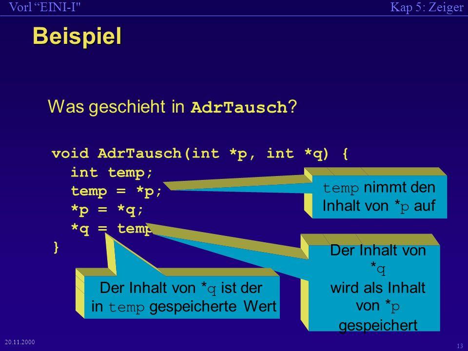 Kap 5: ZeigerVorl EINI-I 13 20.11.2000 Beispiel Was geschieht in AdrTausch .