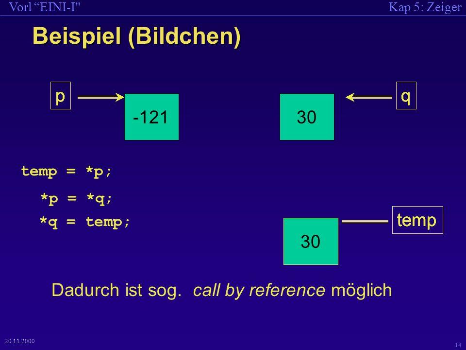 Kap 5: ZeigerVorl EINI-I 14 20.11.2000 Beispiel (Bildchen) 30 p -121 q undef temp temp = *p; *p = *q; Dadurch ist sog.