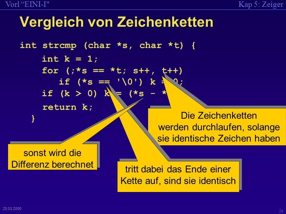 Kap 5: ZeigerVorl EINI-I 24 20.11.2000 Vergleich von Zeichenketten int strcmp (char *s, char *t) { int k = 1; for (;*s == *t; s++, t++) if (*s == \0 ) k = 0; if (k > 0) k = (*s - *t); return k; } Die Zeichenketten werden durchlaufen, solange sie identische Zeichen haben tritt dabei das Ende einer Kette auf, sind sie identisch sonst wird die Differenz berechnet