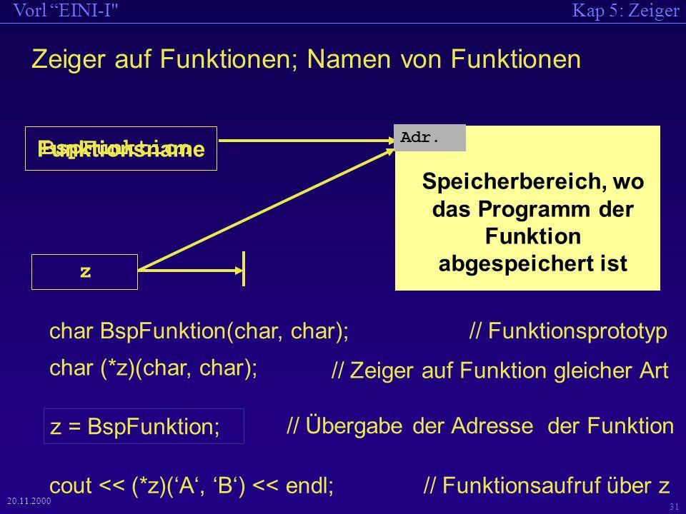 Kap 5: ZeigerVorl EINI-I 31 20.11.2000 Zeiger auf Funktionen; Namen von Funktionen Funktionsname Speicherbereich, wo das Programm der Funktion abgespeichert ist Adr.