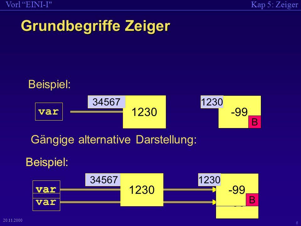 Kap 5: ZeigerVorl EINI-I 6 20.11.2000 Grundbegriffe Zeiger -99 B 1230 34567 var Beispiel: Gängige alternative Darstellung: -99 B 1230 34567 var Beispiel: -99 B 1230 var -99 B var -99 var -99 B 1230 var Beispiel: