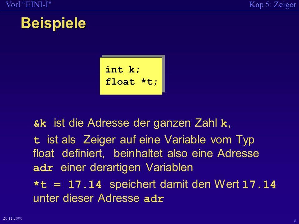 Kap 5: ZeigerVorl EINI-I 8 20.11.2000 Beispiele &k ist die Adresse der ganzen Zahl k, t ist als Zeiger auf eine Variable vom Typ float definiert, beinhaltet also eine Adresse adr einer derartigen Variablen *t = 17.14 speichert damit den Wert 17.14 unter dieser Adresse adr int k; float *t;