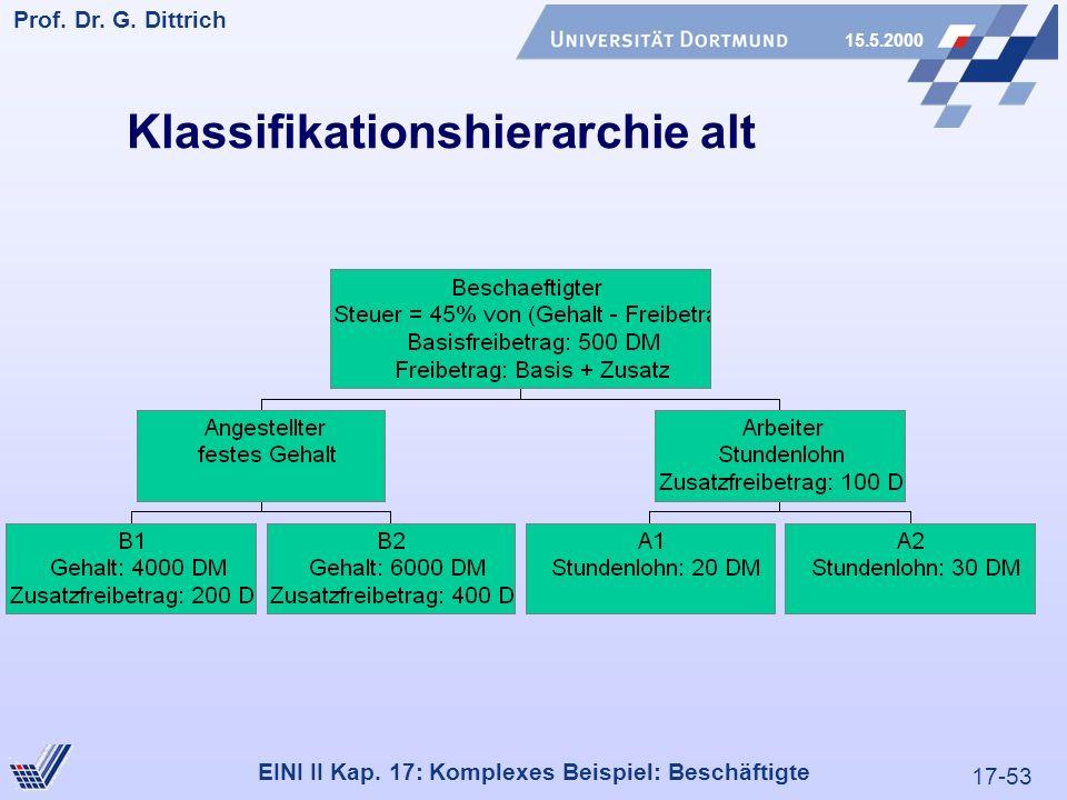 17-53 Prof. Dr. G. Dittrich 15.5.2000 EINI II Kap.