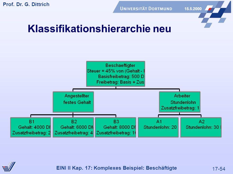 17-54 Prof. Dr. G. Dittrich 15.5.2000 EINI II Kap.