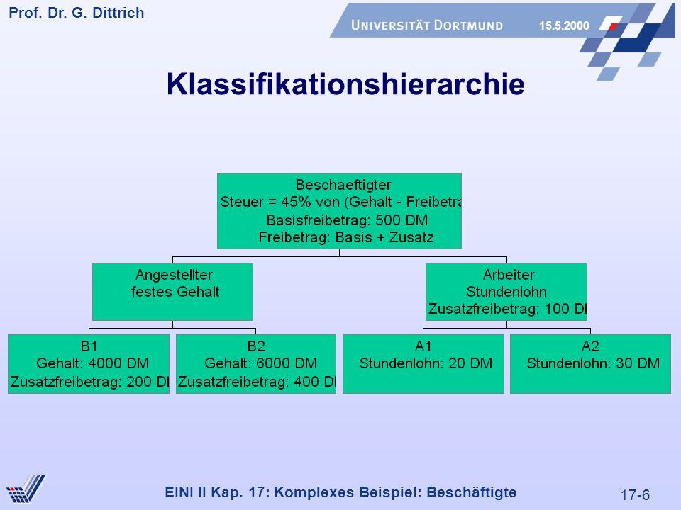 17-6 Prof. Dr. G. Dittrich 15.5.2000 EINI II Kap.