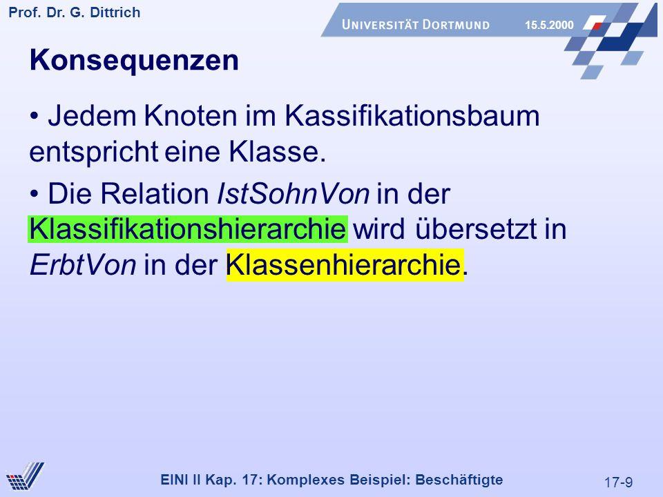 17-9 Prof. Dr. G. Dittrich 15.5.2000 EINI II Kap.