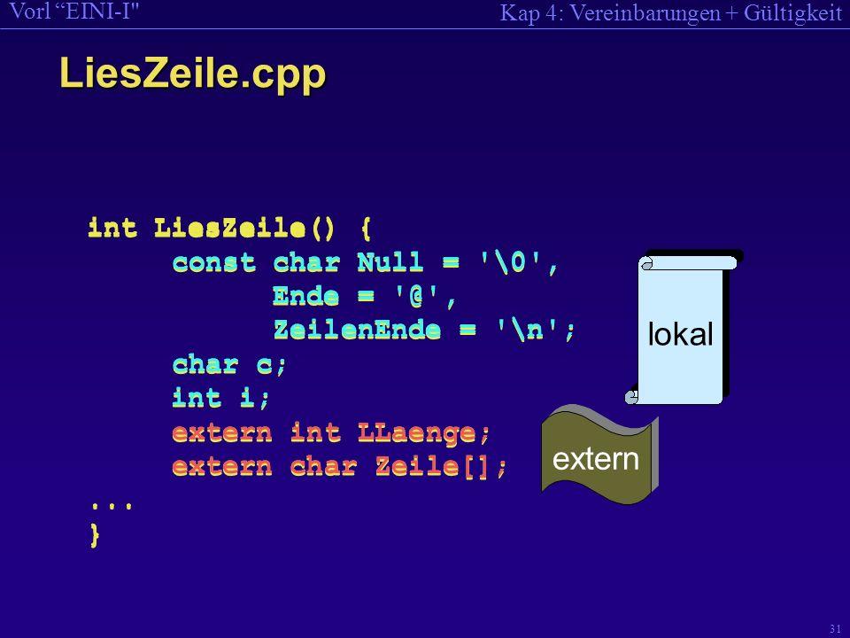 Kap 4: Vereinbarungen + Gültigkeit Vorl EINI-I 31 int LiesZeile() { const char Null = \0 , Ende = @ , ZeilenEnde = \n ; char c; int i; extern int LLaenge; extern char Zeile[];...