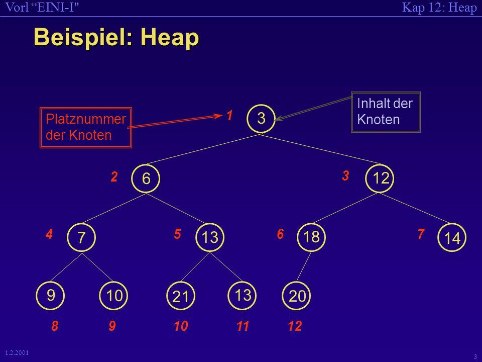 Kap 12: HeapVorl EINI-I 2 1.2.2001 Gliederung Kapitel 12 Zum Datentyp Heap –Beispiel eines Heaps –Eigenschaften eines Heaps –Definition des Heaps –Datentyp Heap –Zur Implementierung mittels eines Feldes Anwendungen –Heapsort –Prio-Warteschlangen, mit Heaps implementiert