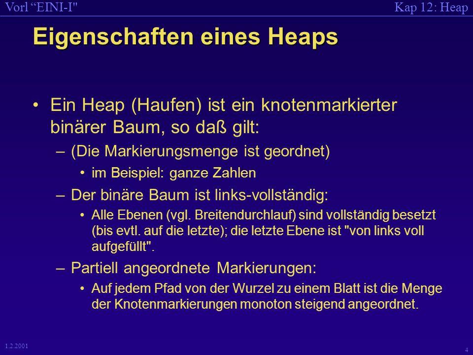Kap 12: HeapVorl EINI-I 3 1.2.2001 Beispiel: Heap 3 6 12 7 13 18 9 10 21 13 14 20 Inhalt der Knoten 1 2 3 45 89101112 67 Platznummer der Knoten