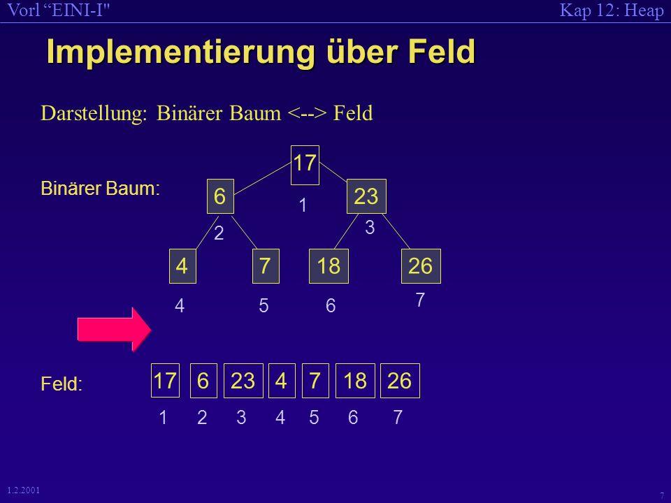 Kap 12: HeapVorl EINI-I 6 1.2.2001 Grobidee zum ADT Heap Datenstruktur Operationen –Init –Einfügen eines Elementes in einen Heap –Entfernen eines der kleinsten Elemente/des kleinsten Elementes aus dem Heap und Hinterlassen eines Rest-Heaps –Zudem: Heap ist leer / Heap ist voll .