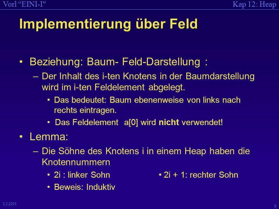 Kap 12: HeapVorl EINI-I 7 1.2.2001 Implementierung über Feld 623471826 17 623471826 1 2 3 456 7 1234567 Binärer Baum: Feld: Darstellung: Binärer Baum Feld