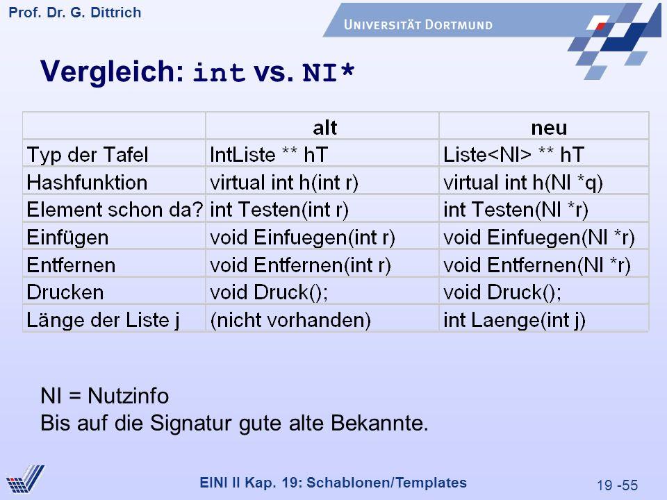 19 -55 Prof. Dr. G. Dittrich 29.05.2000 EINI II Kap.