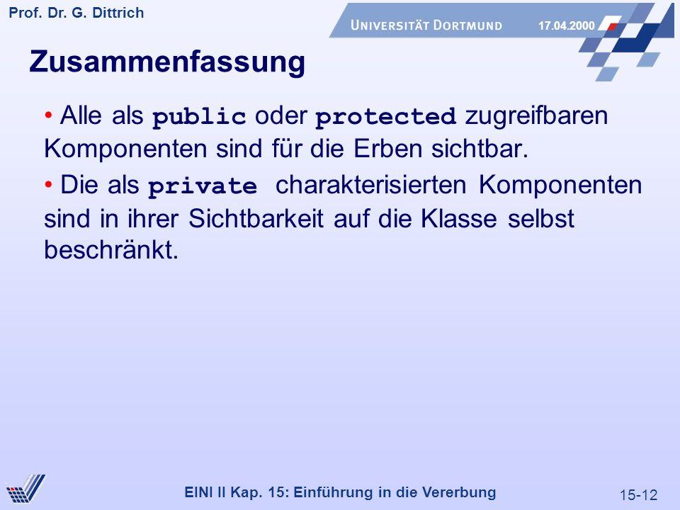 15-12 Prof. Dr. G. Dittrich 17.04.2000 EINI II Kap. 15: Einführung in die Vererbung Zusammenfassung Alle als public oder protected zugreifbaren Kompon