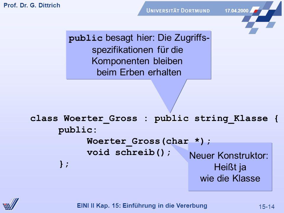 15-14 Prof. Dr. G. Dittrich 17.04.2000 EINI II Kap. 15: Einführung in die Vererbung Neuer Konstruktor: Heißt ja wie die Klasse public class Woerter_Gr