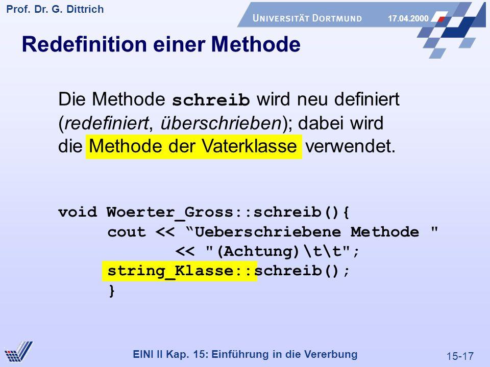 15-17 Prof. Dr. G. Dittrich 17.04.2000 EINI II Kap. 15: Einführung in die Vererbung Redefinition einer Methode Die Methode schreib wird neu definiert