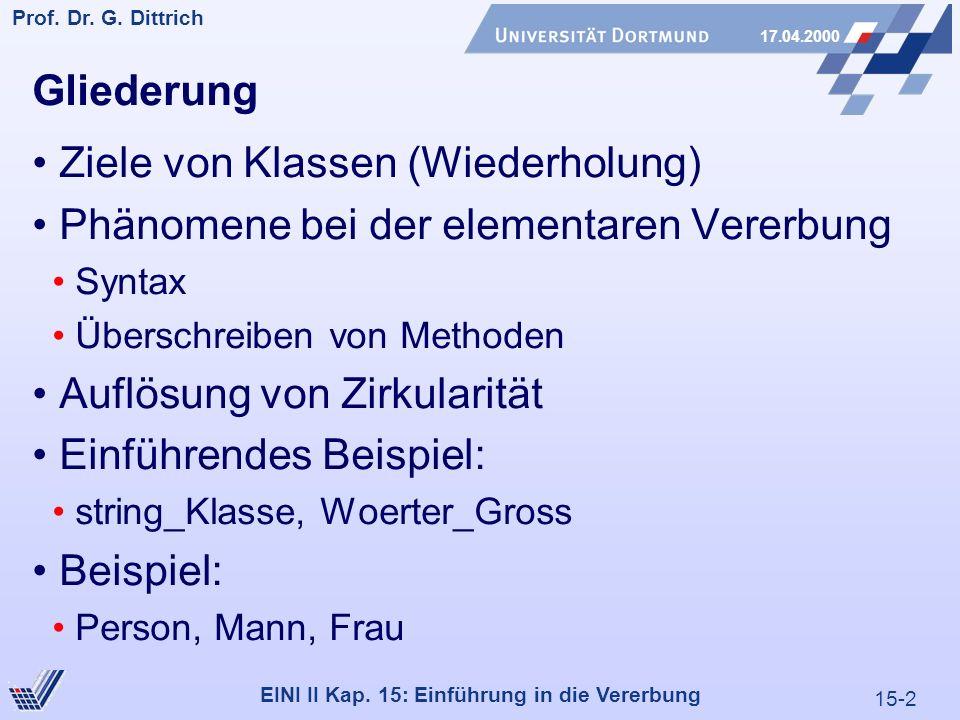 15-2 Prof. Dr. G. Dittrich 17.04.2000 EINI II Kap. 15: Einführung in die Vererbung Gliederung Ziele von Klassen (Wiederholung) Phänomene bei der eleme