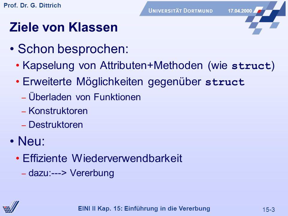 15-3 Prof. Dr. G. Dittrich 17.04.2000 EINI II Kap. 15: Einführung in die Vererbung Ziele von Klassen Schon besprochen: Kapselung von Attributen+Method