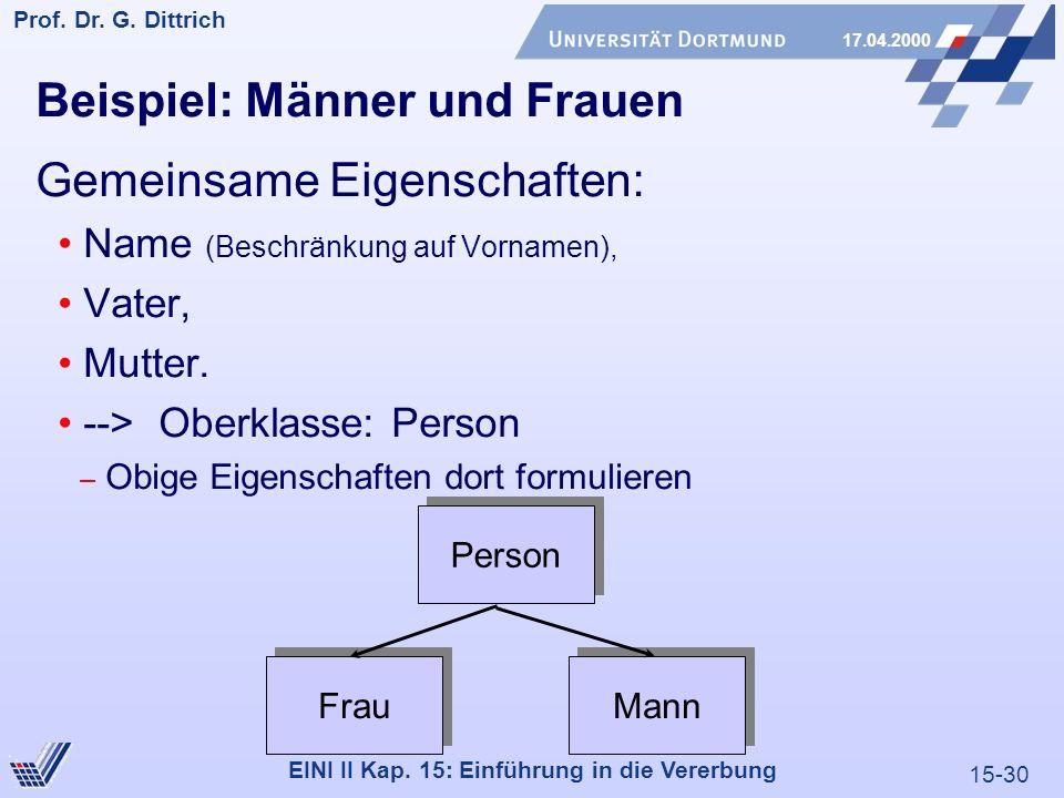 15-30 Prof. Dr. G. Dittrich 17.04.2000 EINI II Kap. 15: Einführung in die Vererbung Frau Mann Person Beispiel: Männer und Frauen Gemeinsame Eigenschaf