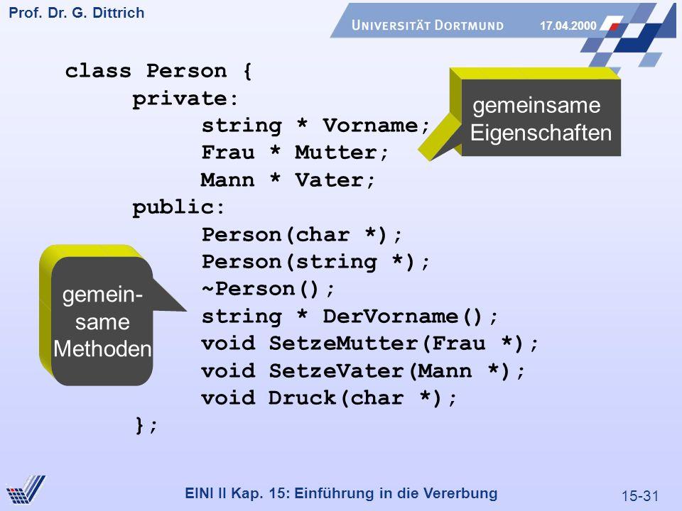 15-31 Prof. Dr. G. Dittrich 17.04.2000 EINI II Kap. 15: Einführung in die Vererbung class Person { private: string * Vorname; Frau * Mutter; Mann * Va