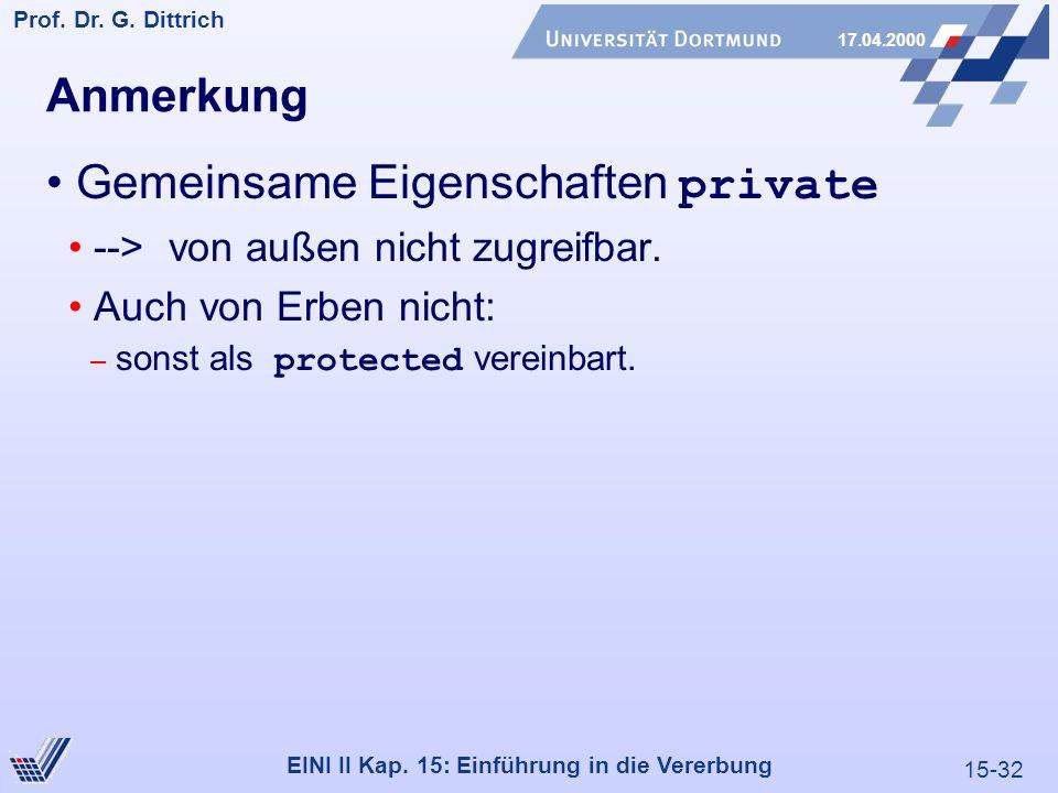 15-32 Prof. Dr. G. Dittrich 17.04.2000 EINI II Kap. 15: Einführung in die Vererbung Anmerkung Gemeinsame Eigenschaften private --> von außen nicht zug