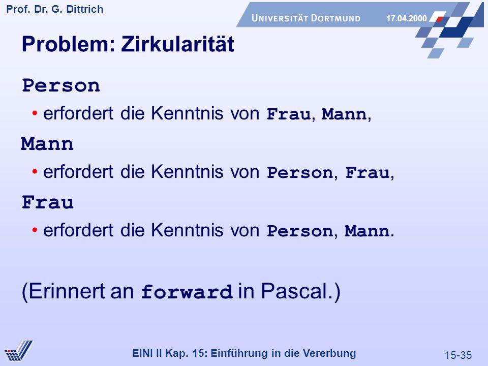 15-35 Prof.Dr. G. Dittrich 17.04.2000 EINI II Kap.