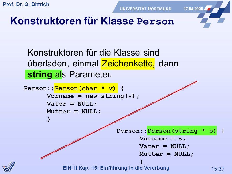 15-37 Prof. Dr. G. Dittrich 17.04.2000 EINI II Kap. 15: Einführung in die Vererbung Konstruktoren für Klasse Person Konstruktoren für die Klasse sind