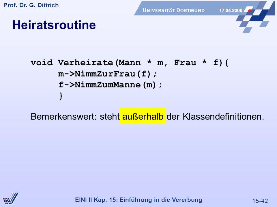 15-42 Prof. Dr. G. Dittrich 17.04.2000 EINI II Kap. 15: Einführung in die Vererbung Heiratsroutine void Verheirate(Mann * m, Frau * f){ m->NimmZurFrau
