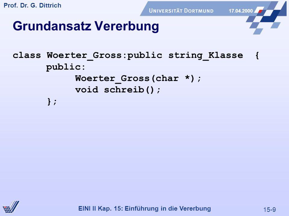 15-9 Prof. Dr. G. Dittrich 17.04.2000 EINI II Kap. 15: Einführung in die Vererbung Grundansatz Vererbung class Woerter_Gross:public string_Klasse { pu