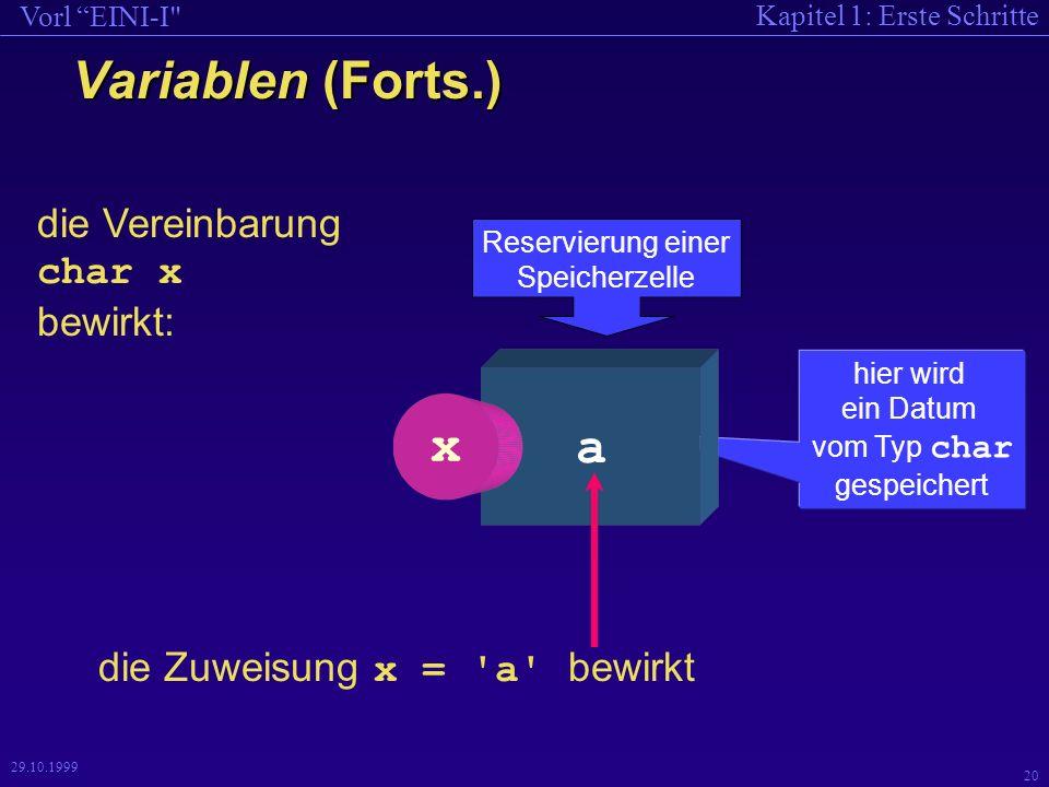 Kapitel 1: Erste Schritte Vorl EINI-I 20 29.10.1999 Variablen (Forts.) hier wird ein Datum vom Typ char gespeichert die Vereinbarung char x bewirkt: x Reservierung einer Speicherzelle die Zuweisung x = a bewirkt a
