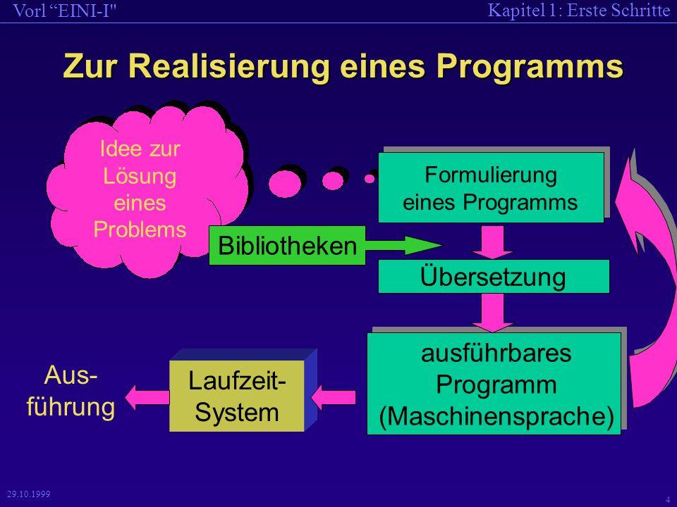 Kapitel 1: Erste Schritte Vorl EINI-I 4 29.10.1999 Zur Realisierung eines Programms Idee zur Lösung eines Problems Formulierung eines Programms ausführbares Programm (Maschinensprache) Übersetzung Laufzeit- System Aus- führung Bibliotheken