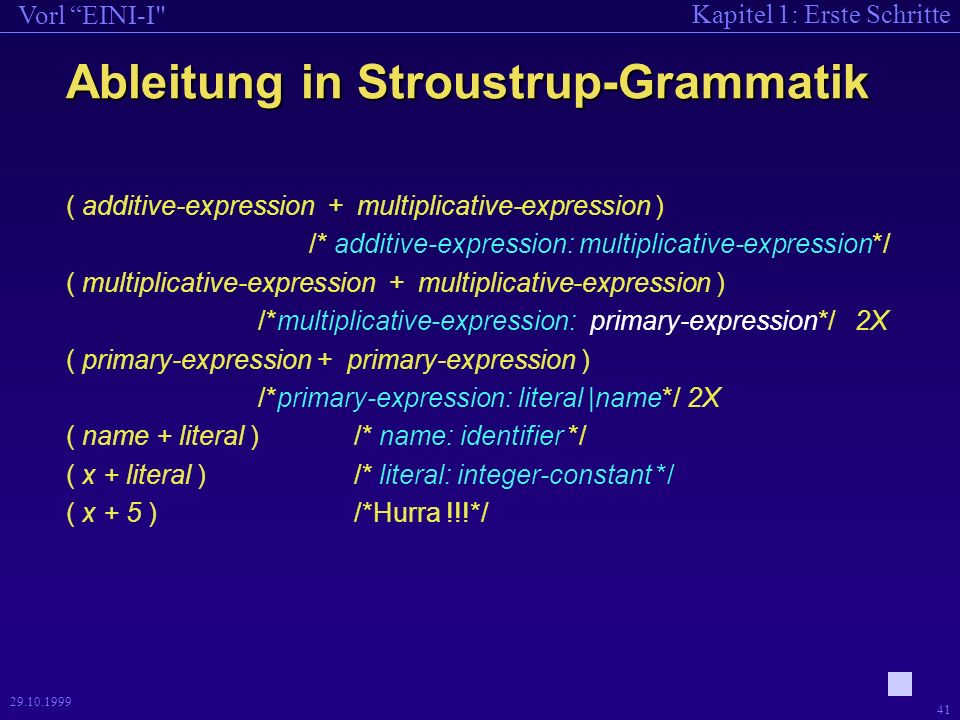 Kapitel 1: Erste Schritte Vorl EINI-I 41 29.10.1999 Ableitung in Stroustrup-Grammatik ( additive-expression + multiplicative-expression ) /* additive-expression: multiplicative-expression*/ ( multiplicative-expression + multiplicative-expression ) /*multiplicative-expression: primary-expression*/ 2X ( primary-expression + primary-expression ) /*primary-expression: literal |name*/ 2X ( name + literal ) /* name: identifier */ ( x + literal )/* literal: integer-constant */ ( x + 5 ) /*Hurra !!!*/