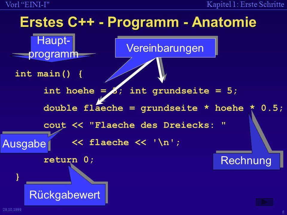 Kapitel 1: Erste Schritte Vorl EINI-I 6 29.10.1999 Erstes C++ - Programm - Anatomie int main() { int hoehe = 3;int grundseite = 5; double flaeche = grundseite * hoehe * 0.5; cout << Flaeche des Dreiecks: << flaeche << \n ; return 0; } Vereinbarungen Rechnung Ausgabe Rückgabewert Haupt- programm
