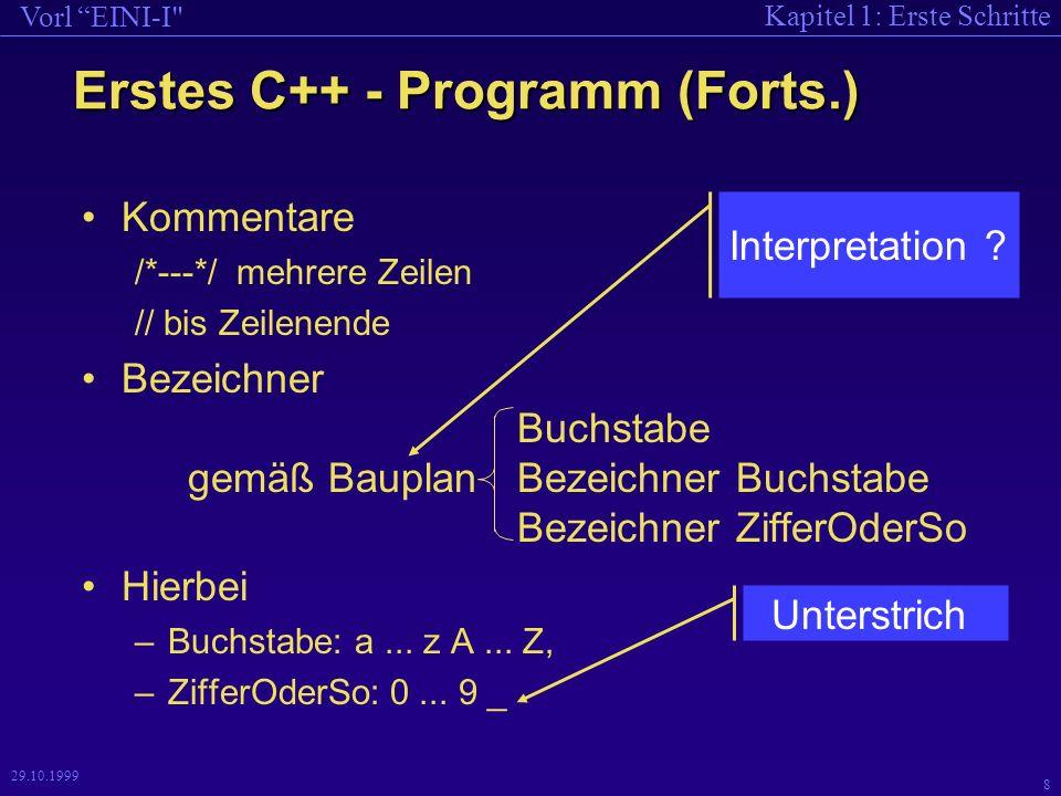 Kapitel 1: Erste Schritte Vorl EINI-I 8 29.10.1999 Erstes C++ - Programm (Forts.) Kommentare /*---*/ mehrere Zeilen // bis Zeilenende Bezeichner Buchstabe gemäß Bauplan Bezeichner Buchstabe Bezeichner ZifferOderSo Hierbei –Buchstabe: a...