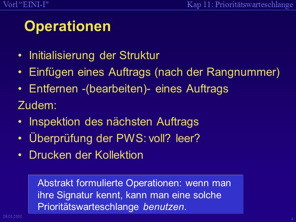 Kap 11: PrioritätswarteschlangeVorl EINI-I 4 29.01.2001 Operationen Initialisierung der Struktur Einfügen eines Auftrags (nach der Rangnummer) Entfernen -(bearbeiten)- eines Auftrags Zudem: Inspektion des nächsten Auftrags Überprüfung der PWS: voll.