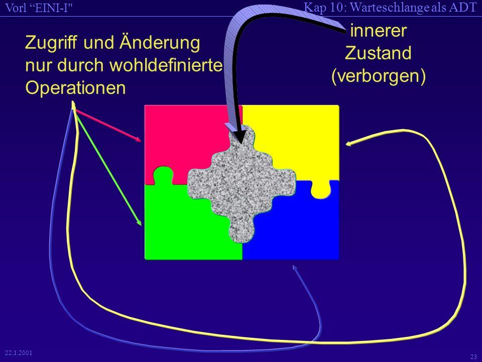 Kap 10: Warteschlange als ADT Vorl EINI-I 23 22.1.2001 innerer Zustand (verborgen) Zugriff und Änderung nur durch wohldefinierte Operationen