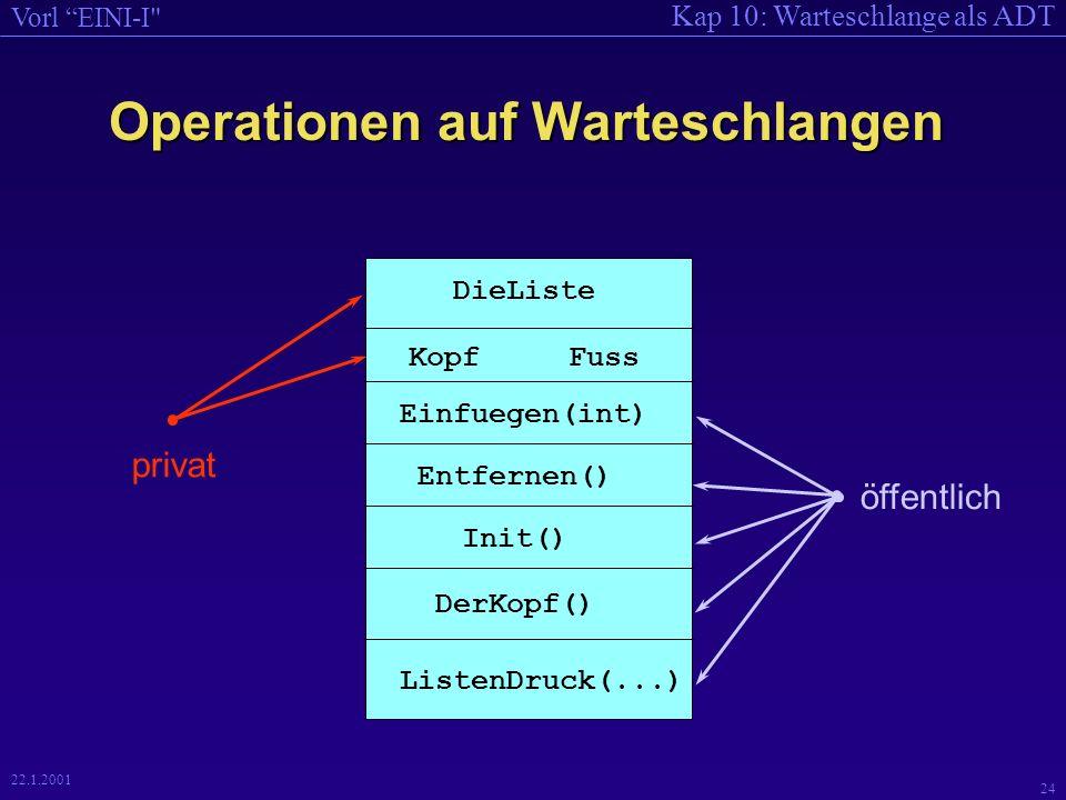 Kap 10: Warteschlange als ADT Vorl EINI-I 24 22.1.2001 Operationen auf Warteschlangen DieListe KopfFuss Einfuegen(int) Entfernen() Init() DerKopf() ListenDruck(...) privat öffentlich