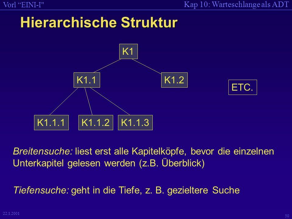 Kap 10: Warteschlange als ADT Vorl EINI-I 50 22.1.2001 Hierarchische Struktur Breitensuche: liest erst alle Kapitelköpfe, bevor die einzelnen Unterkapitel gelesen werden (z.B.