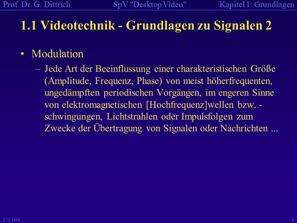 Kapitel 1: GrundlagenSpV Desktop Video Prof. Dr. G. Dittrich 27.5.1999227 1.3 DV Formate konkret 2