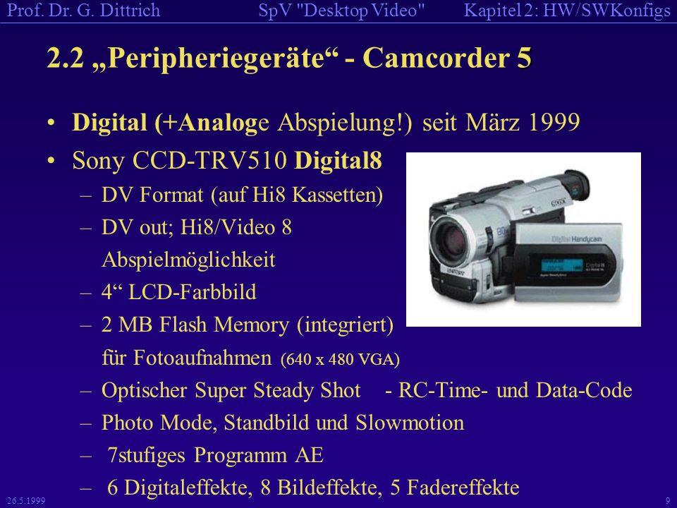 Kapitel 2: HW/SWKonfigsSpV Desktop Video Prof.Dr.
