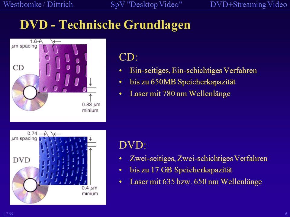 DVD+Streaming VideoSpV Desktop Video Westbomke / Dittrich 1.7.9926 DVD - Kopierschutz Analoger Kopierschutz (Macro Vision) –Automatic Gain Control Zusätzliche Pulse im vertikalen Synchronisationssignal stören die automatische Aussteuerung des VCR –Farbrauschen Zusätzliche Farbsignale stören die Bildverarbeitung des VCR Copy Generation Management –Digitaler Standard bisher noch nicht spezifiziert –Im analogen Fall sind in Zeile 21 des NTSC-Bildes Informationen enthalten, ob das Video kopiert werden darf oder nicht.