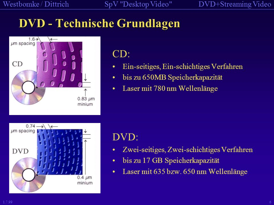 DVD+Streaming VideoSpV Desktop Video Westbomke / Dittrich 1.7.9936 RTSP - Verwendete Nachrichten method direction object requirement DESCRIBE C->S P,S recommended ANNOUNCE C->S, S->C P,S optional GET_PARAMETER C->S, S->C P,S optional OPTIONS C->S, S->C P,S required (S->C: optional) PAUSE C->S P,S recommended PLAY C->S P,S required RECORD C->S P,S optional REDIRECT S->C P,S optional SETUP C->S S required SET_PARAMETER C->S, S->C P,S optional TEARDOWN C->S P,S required