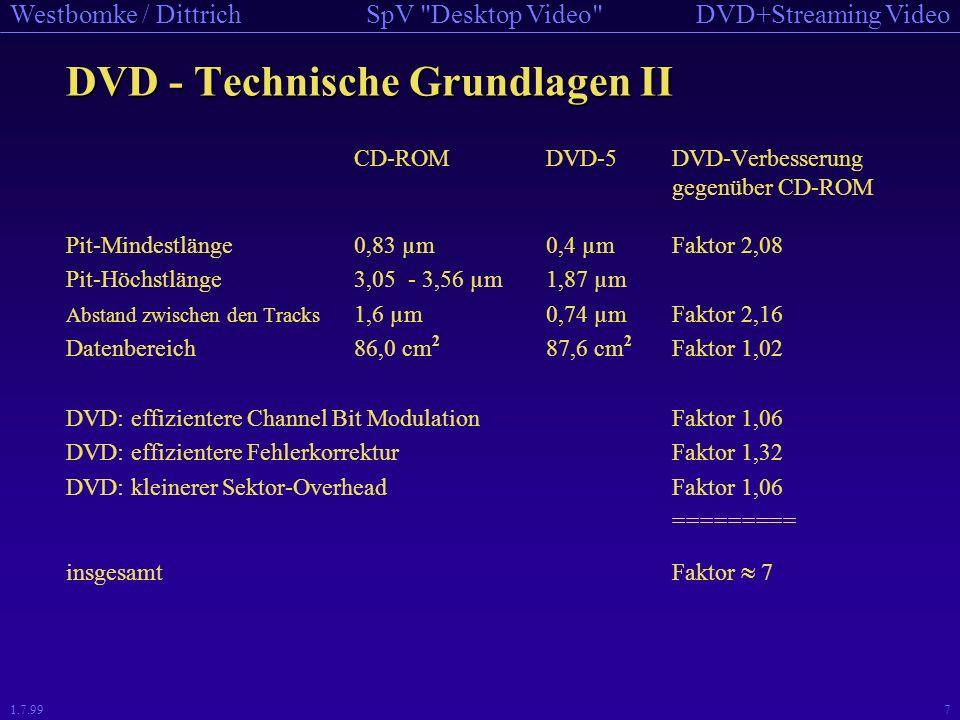 DVD+Streaming VideoSpV Desktop Video Westbomke / Dittrich 1.7.997 DVD - Technische Grundlagen II CD-ROMDVD-5 DVD-Verbesserung gegenüber CD-ROM Pit-Mindestlänge0,83 µm 0,4 µm Faktor 2,08 Pit-Höchstlänge3,05 - 3,56 µm1,87 µm Abstand zwischen den Tracks 1,6 µm 0,74 µm Faktor 2,16 Datenbereich 86,0 cm 2 87,6 cm 2 Faktor 1,02 DVD: effizientere Channel Bit Modulation Faktor 1,06 DVD: effizientere Fehlerkorrektur Faktor 1,32 DVD: kleinerer Sektor-Overhead Faktor 1,06 ========= insgesamt Faktor 7