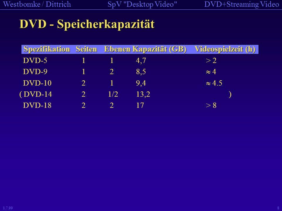 DVD+Streaming VideoSpV Desktop Video Westbomke / Dittrich 1.7.998 SpezifikationSeitenEbenenKapazität (GB) Videospielzeit (h) SpezifikationSeitenEbenenKapazität (GB) Videospielzeit (h) DVD-5 1 1 4,7 > 2 DVD-9 1 2 8,5 4 DVD-10 2 1 9,4 4.5 ( DVD-14 2 1/2 13,2 ) DVD-18 2 2 17 > 8 DVD - Speicherkapazität