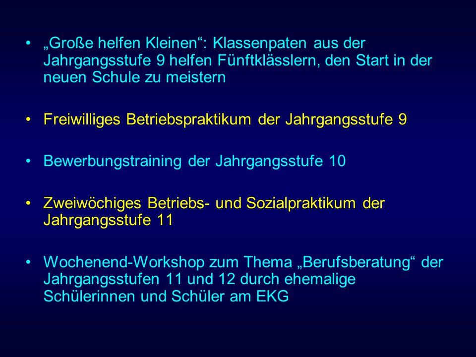 Soziales Lernen in Zusammenarbeit mit der Polizei zu den Themen Drogen- prävention (Jahrgangsstufe 7) und Zivilcourage in der Jahrgangsstufe 10 Besinnungstage zum Thema Behinderung in der Jahrgangsstufe 9 Reflexionstage im Konzentrationslager Buchenwald in der Jahrgangsstufe 10