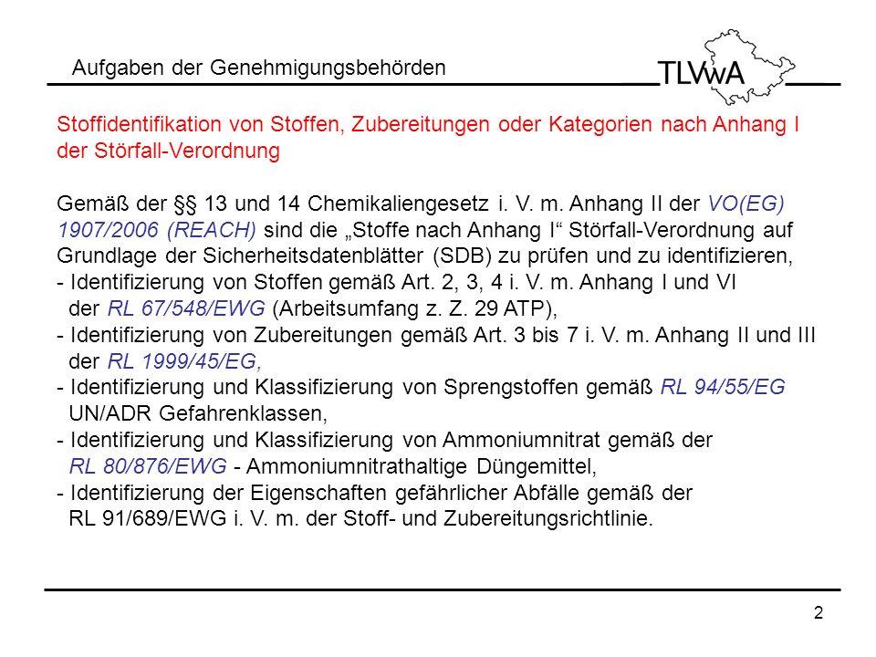 2 Aufgaben der Genehmigungsbehörden Stoffidentifikation von Stoffen, Zubereitungen oder Kategorien nach Anhang I der Störfall-Verordnung Gemäß der §§