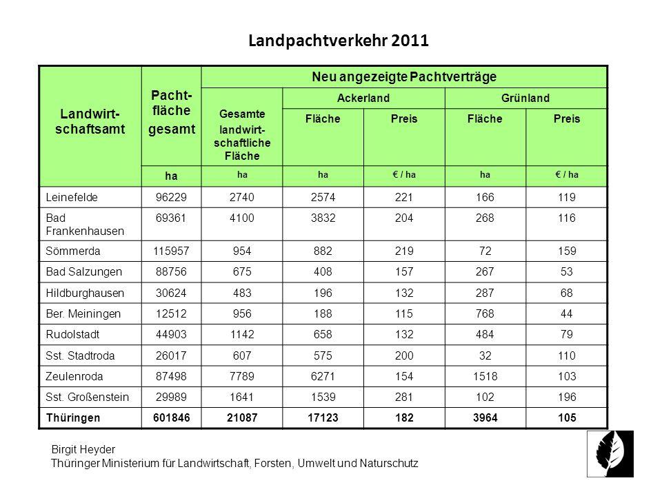 Birgit Heyder Thüringer Ministerium für Landwirtschaft, Forsten, Umwelt und Naturschutz Landpachtverkehr 2011 Landwirt- schaftsamt Pacht- fläche gesam