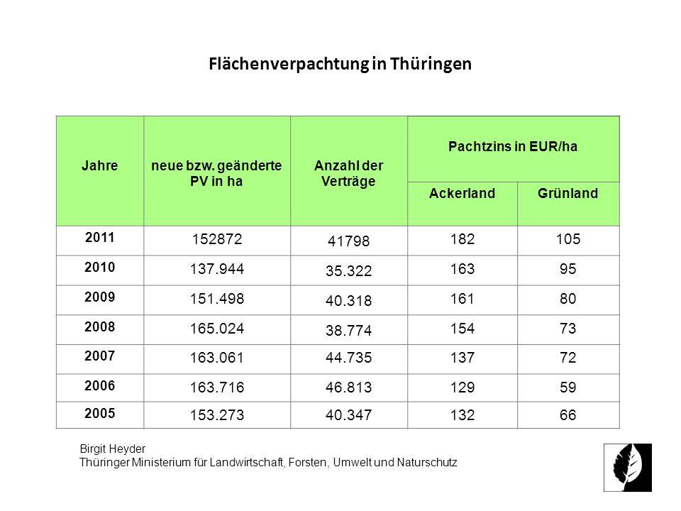 Birgit Heyder Thüringer Ministerium für Landwirtschaft, Forsten, Umwelt und Naturschutz Flächenverpachtung in Thüringen Jahreneue bzw. geänderte PV in
